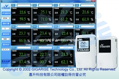 複合式二氧化碳傳送器/GR1000複合式溫溼度傳送器/二氧化碳偵測器 溫溼度傳送器/二氧化碳傳送器/二氧化碳偵測器/一氧化碳傳送器