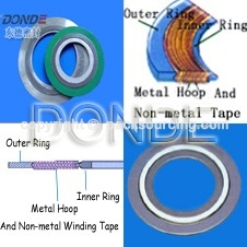 Inner ring spiral wound gasket/Outer ring spiral wound gasket