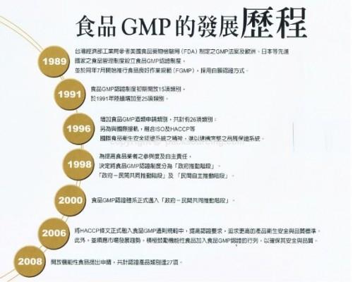 食品GMP的發展歷程